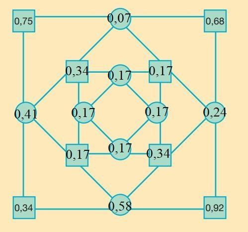 5. Sınıf Matematik Ders Kitabı Çözümleri ve Cevapları Sayfa 166-2 MEB Yayınları