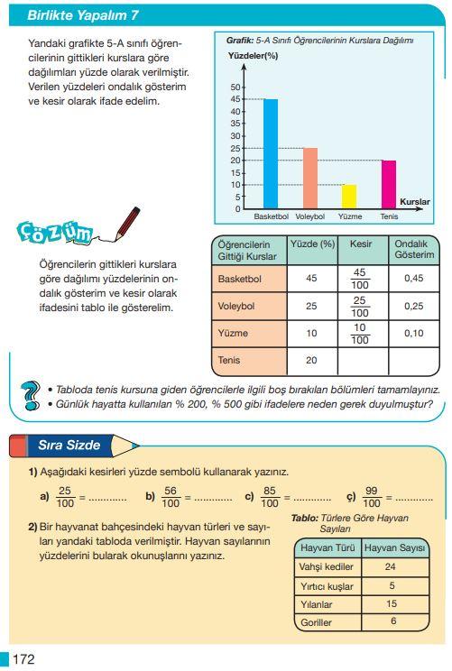 5. Sınıf Matematik Ders Kitabı Çözümleri ve Cevapları Sayfa 172 MEB Yayınları