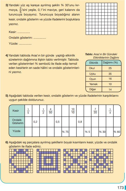 5. Sınıf Matematik Ders Kitabı Çözümleri ve Cevapları Sayfa 173 MEB Yayınları