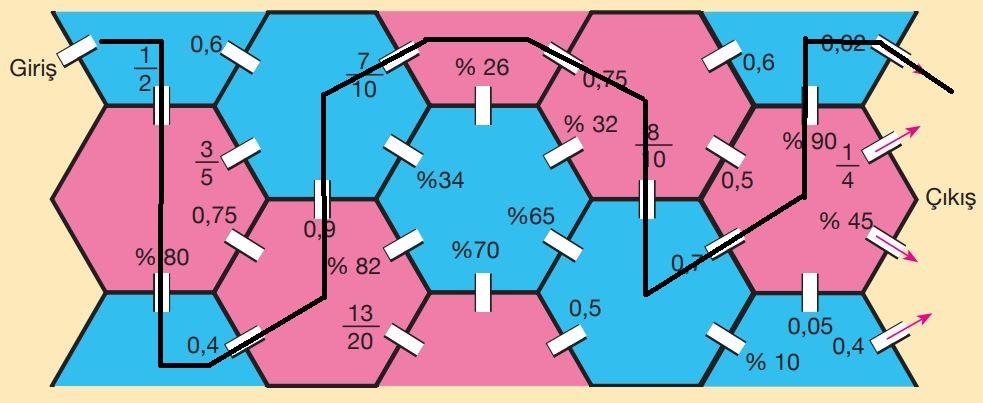 5. Sınıf Matematik Ders Kitabı Çözümleri ve Cevapları Sayfa 178-1 MEB Yayınları