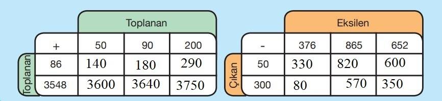 5. Sınıf Matematik Ders Kitabı Çözümleri ve Cevapları Sayfa 40 - 2 MEB Yayınları