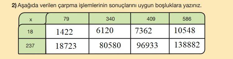 5. Sınıf Matematik Ders Kitabı Çözümleri ve Cevapları Sayfa 56-2 MEB Yayınları