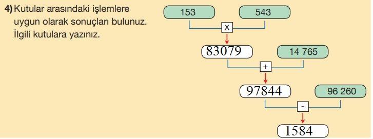 5. Sınıf Matematik Ders Kitabı Çözümleri ve Cevapları Sayfa 56-4 MEB Yayınları
